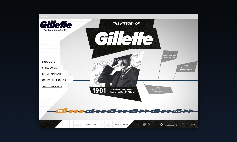 Gillette_12col_Timeline