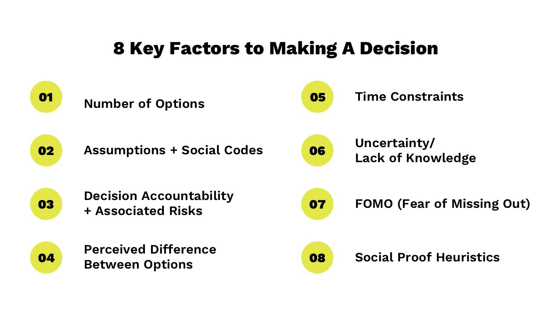 2-8-Key-Factors