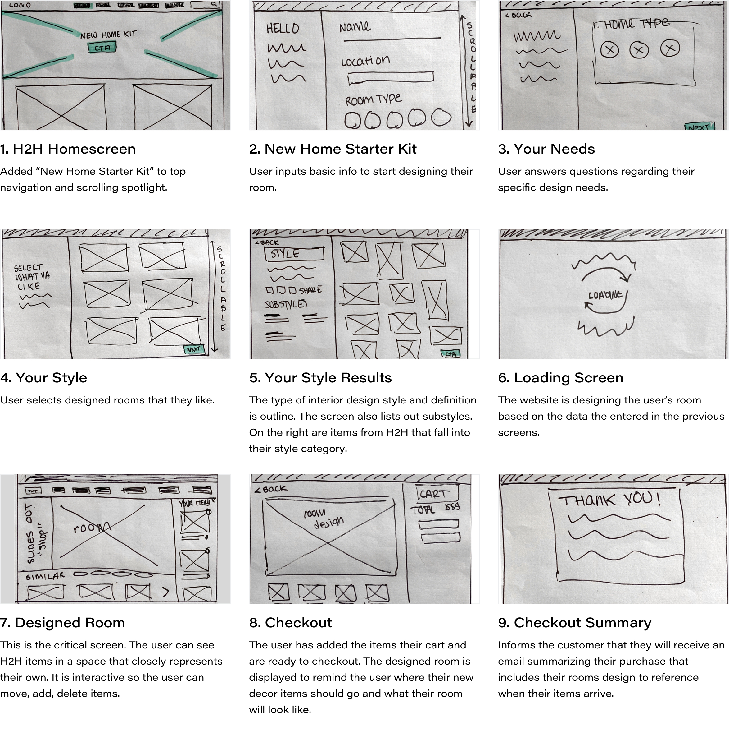 H2H Storyboards